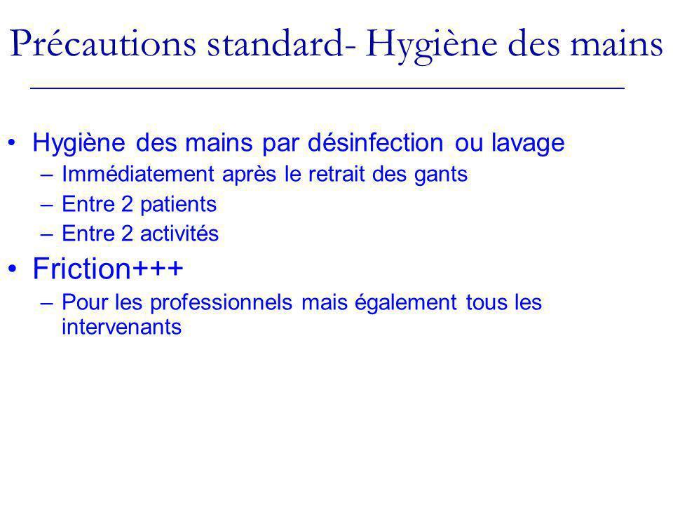Précautions standard- Hygiène des mains