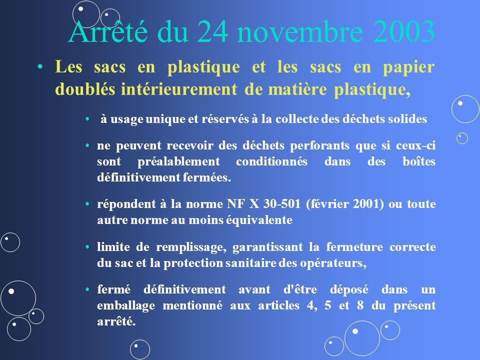 Arrêté du 24 novembre 2003 Les sacs en plastique et les sacs en papier doublés intérieurement de matière plastique,