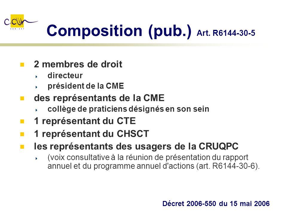 Composition (pub.) Art. R6144-30-5