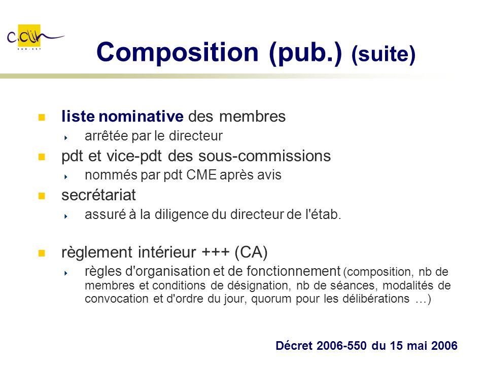 Composition (pub.) (suite)