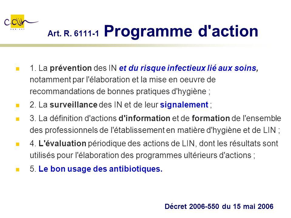 Art. R. 6111-1 Programme d action