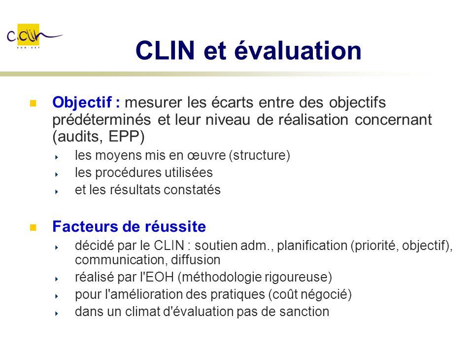 CLIN et évaluation Objectif : mesurer les écarts entre des objectifs prédéterminés et leur niveau de réalisation concernant (audits, EPP)