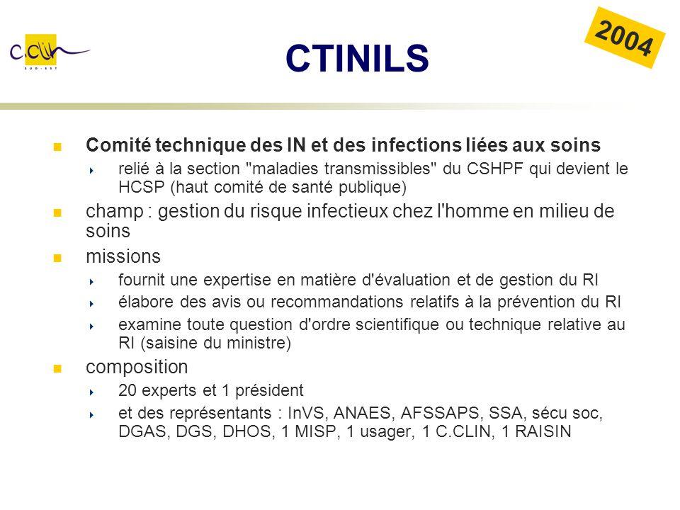 CTINILS 2004 Comité technique des IN et des infections liées aux soins
