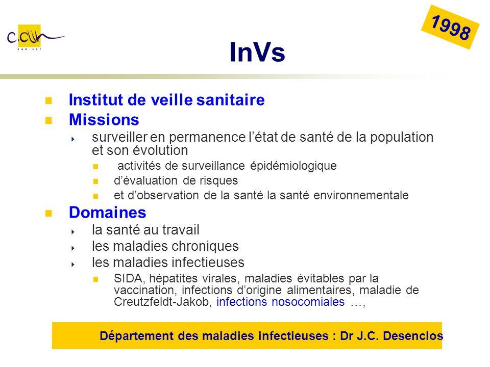 Département des maladies infectieuses : Dr J.C. Desenclos