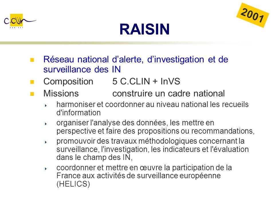 RAISIN 2001. Réseau national d'alerte, d'investigation et de surveillance des IN. Composition 5 C.CLIN + InVS.
