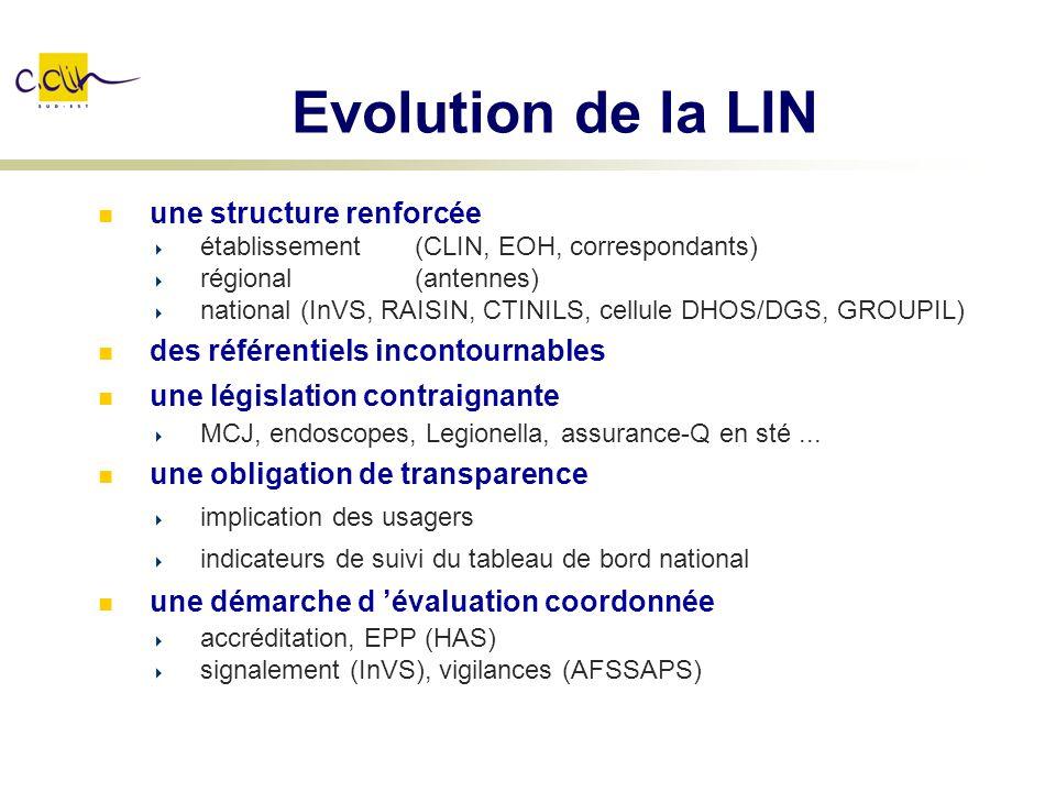Evolution de la LIN une structure renforcée