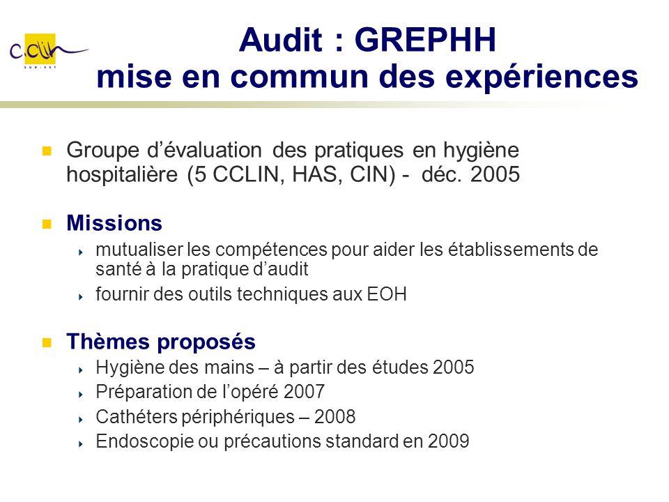 Audit : GREPHH mise en commun des expériences