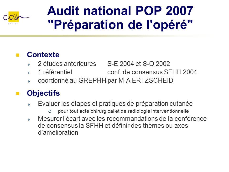 Audit national POP 2007 Préparation de l opéré