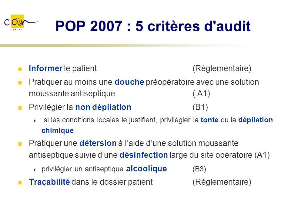 POP 2007 : 5 critères d audit Informer le patient (Réglementaire)