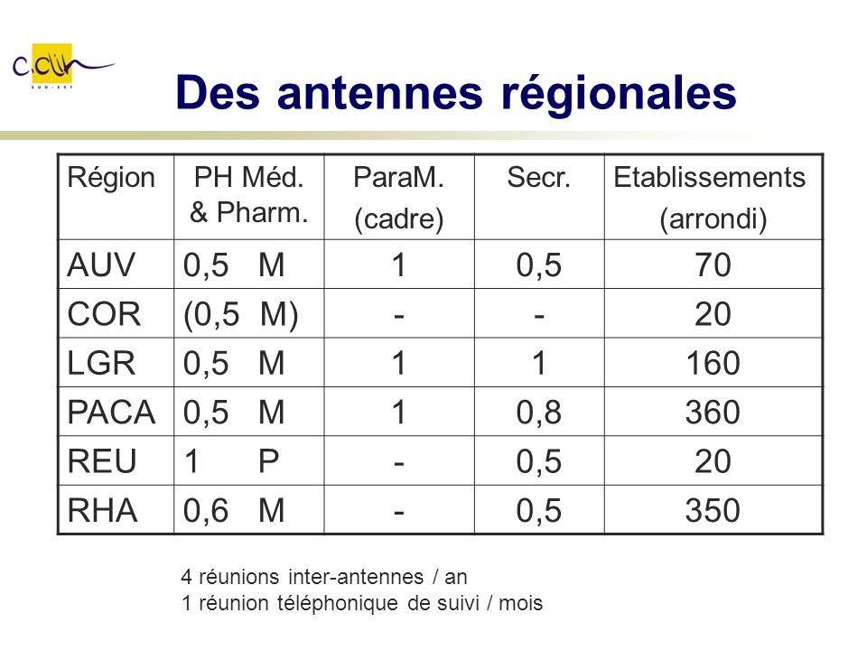 Des antennes régionales