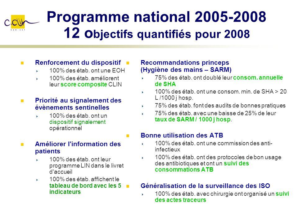 Programme national 2005-2008 12 objectifs quantifiés pour 2008