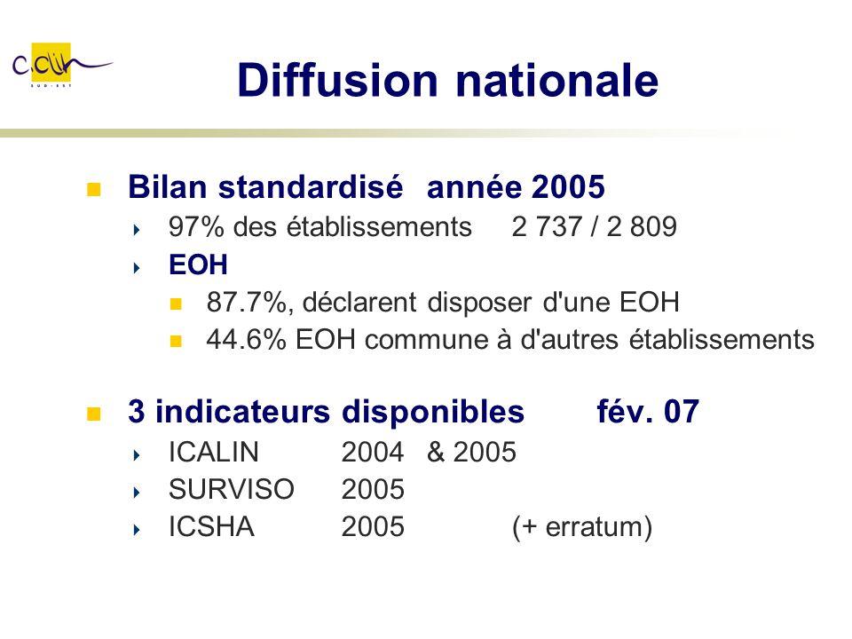 Diffusion nationale Bilan standardisé année 2005