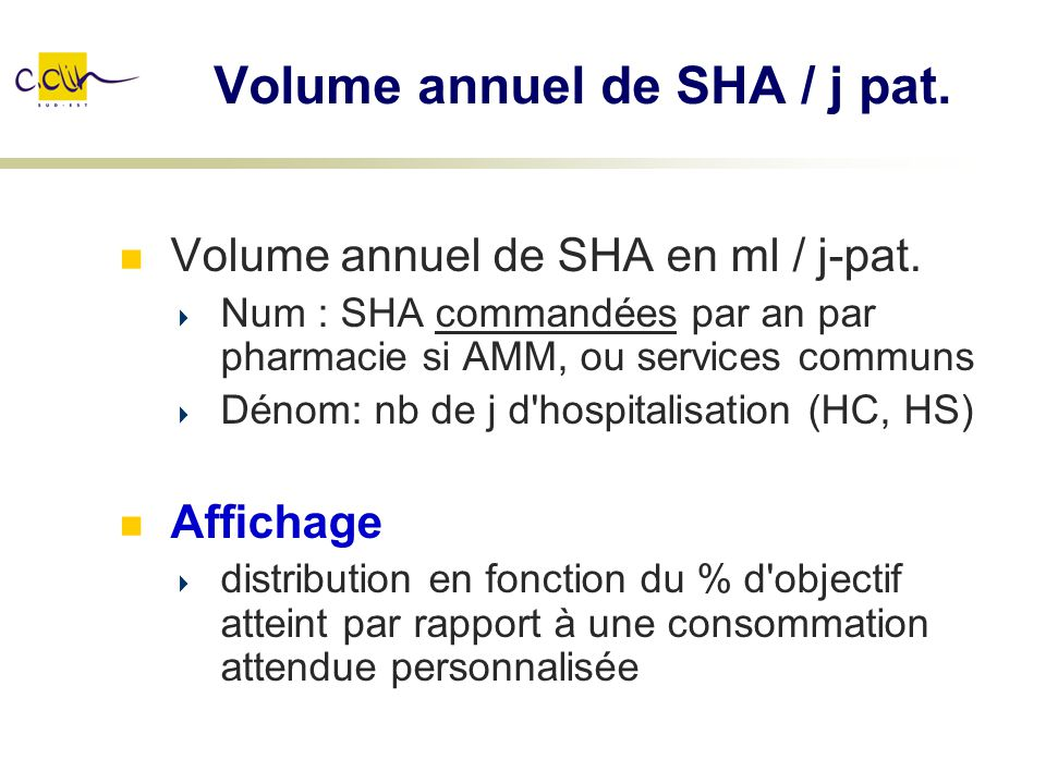 Volume annuel de SHA / j pat.