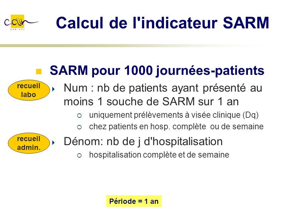 Calcul de l indicateur SARM