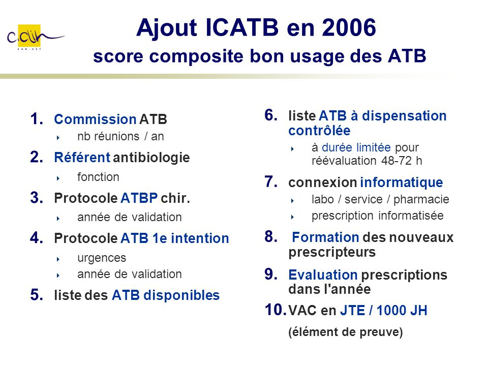 Ajout ICATB en 2006 score composite bon usage des ATB
