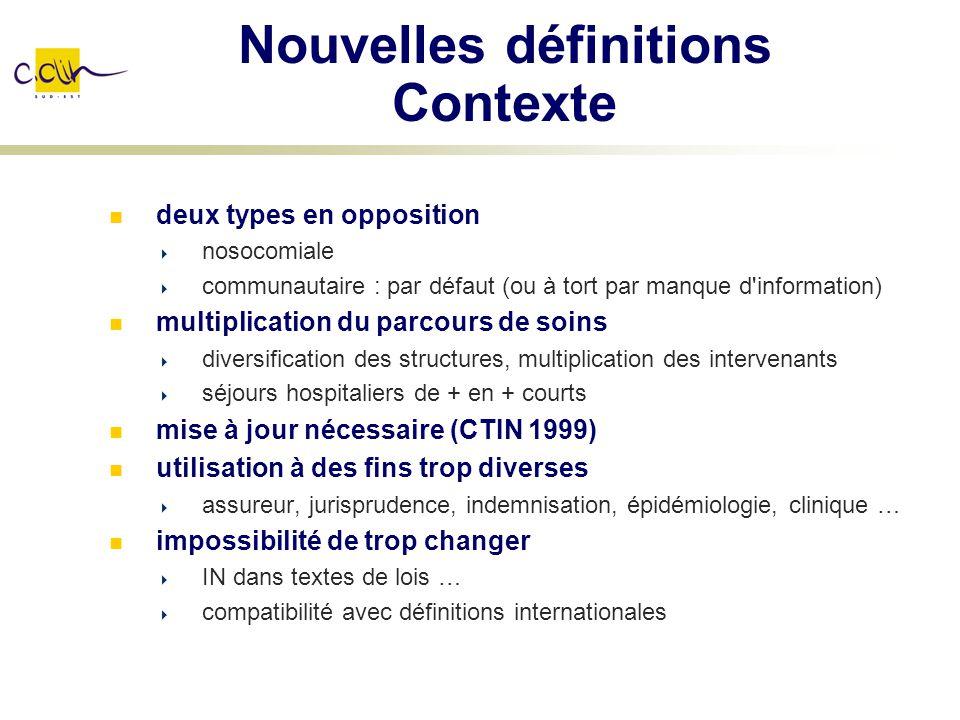 Nouvelles définitions Contexte
