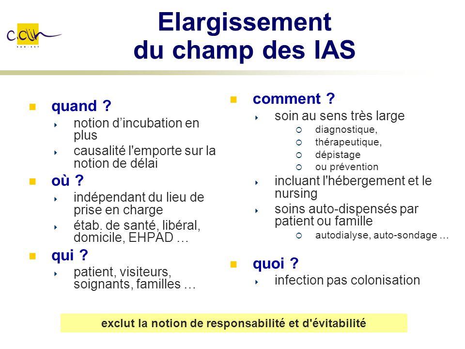 Elargissement du champ des IAS