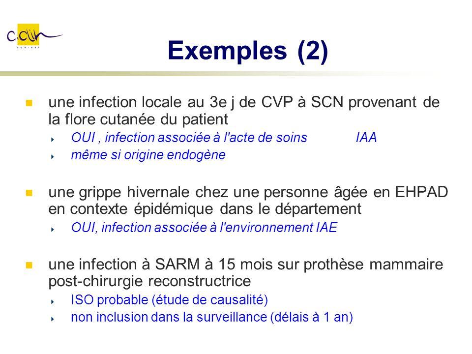 Exemples (2) une infection locale au 3e j de CVP à SCN provenant de la flore cutanée du patient. OUI , infection associée à l acte de soins IAA.