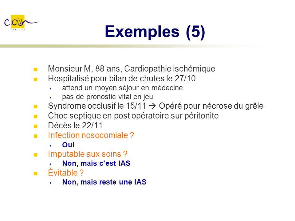Exemples (5) Monsieur M, 88 ans, Cardiopathie ischémique