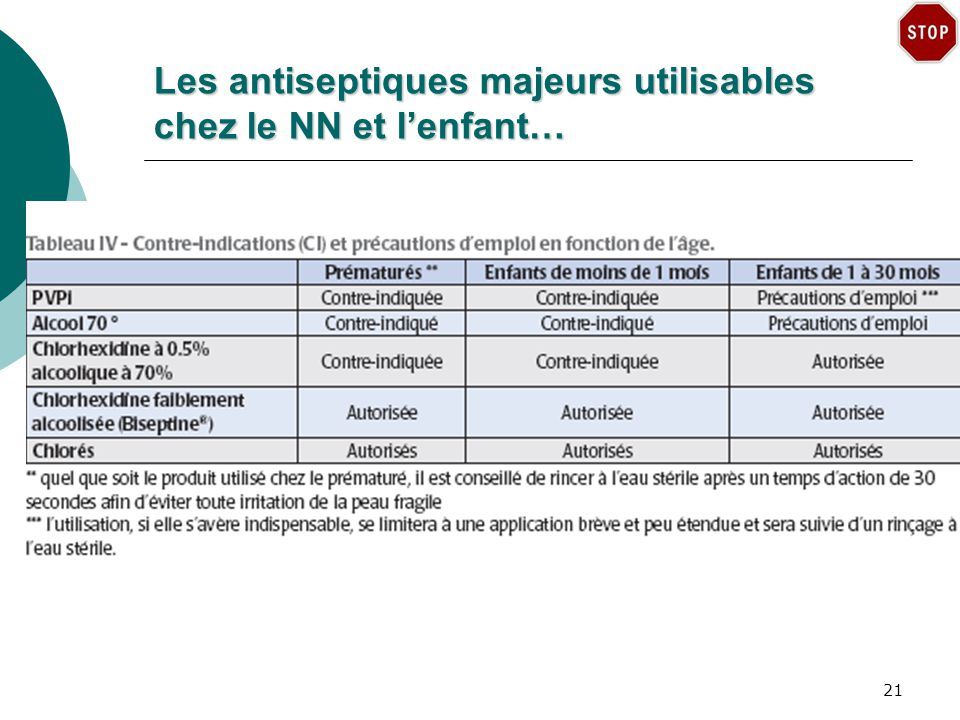 Les antiseptiques majeurs utilisables chez le NN et l'enfant…