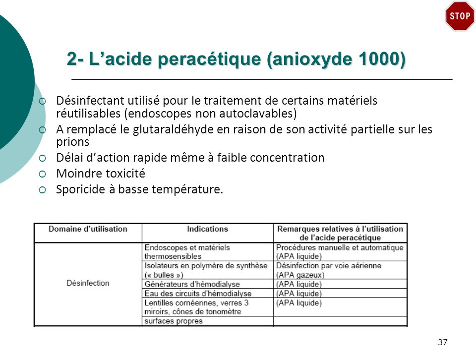 2- L'acide peracétique (anioxyde 1000)