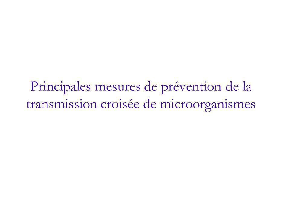 Principales mesures de prévention de la transmission croisée de microorganismes