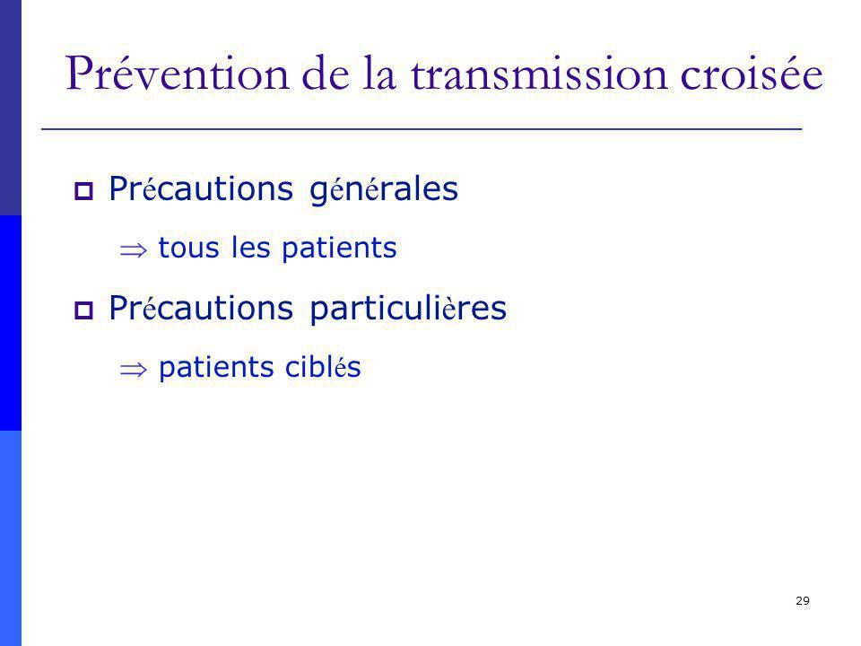 Prévention de la transmission croisée