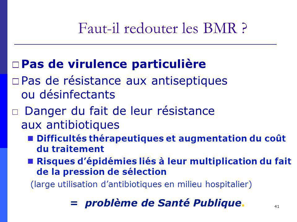 Faut-il redouter les BMR