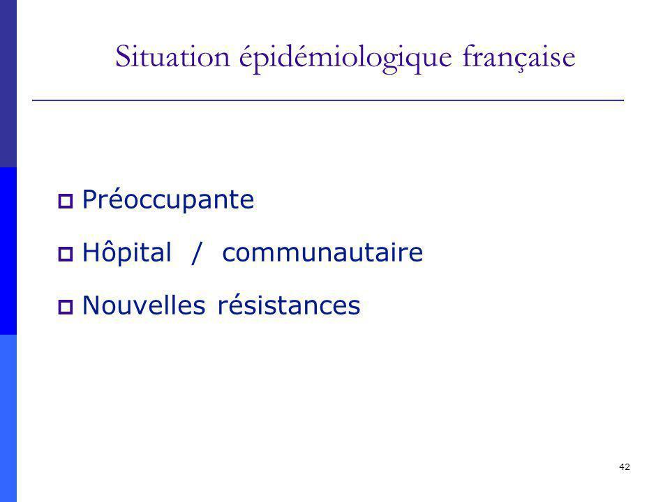 Situation épidémiologique française