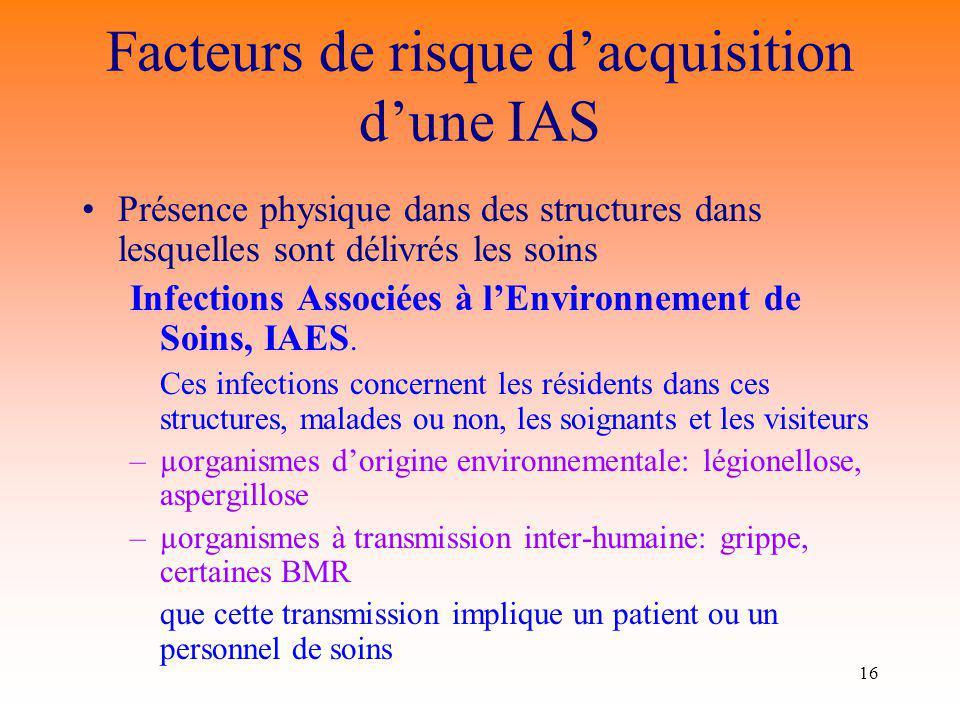 Facteurs de risque d'acquisition d'une IAS