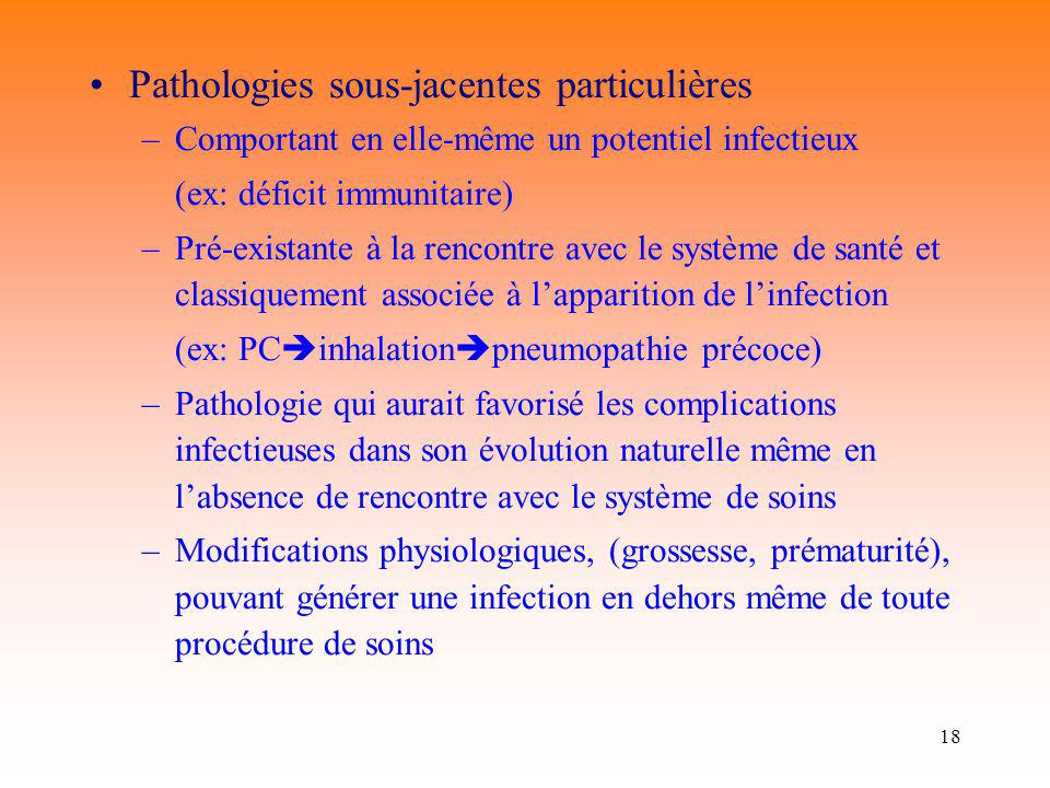 Pathologies sous-jacentes particulières