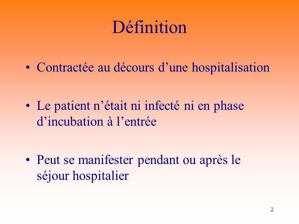Définition Contractée au décours d'une hospitalisation