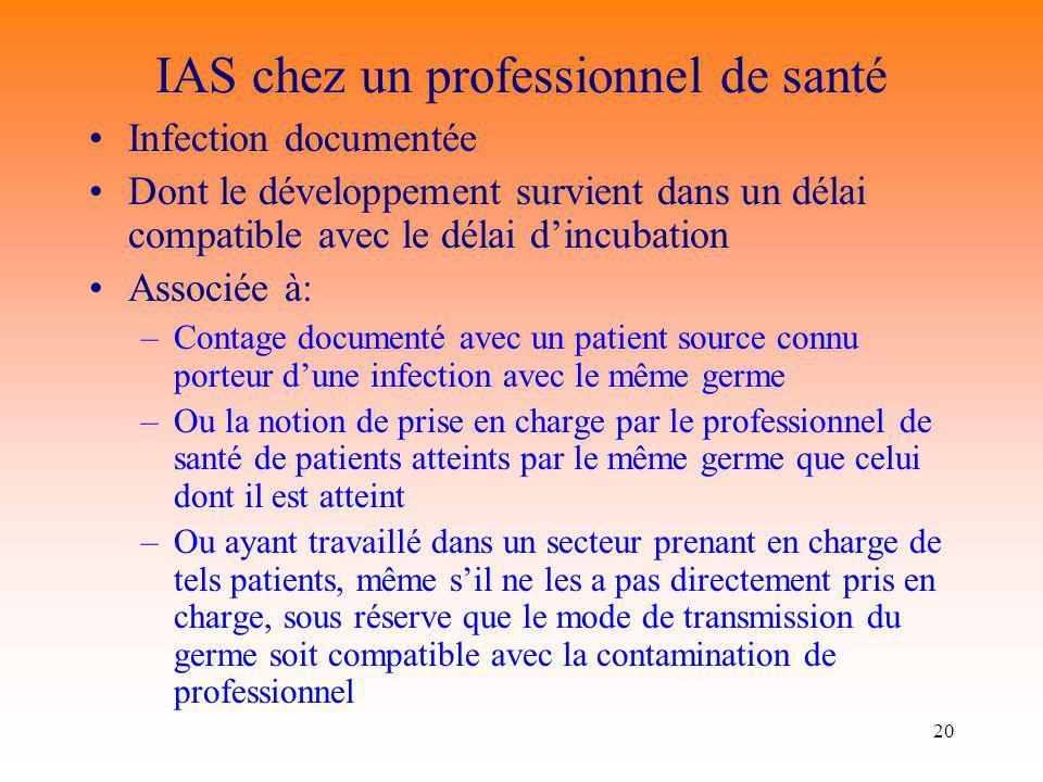 IAS chez un professionnel de santé