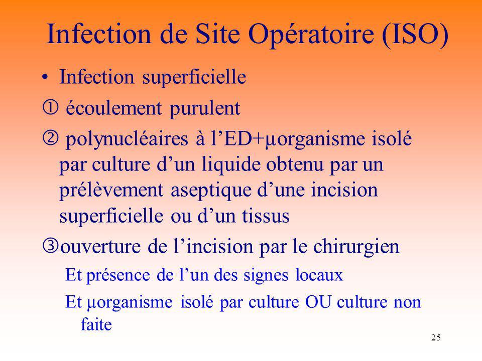 Infection de Site Opératoire (ISO)