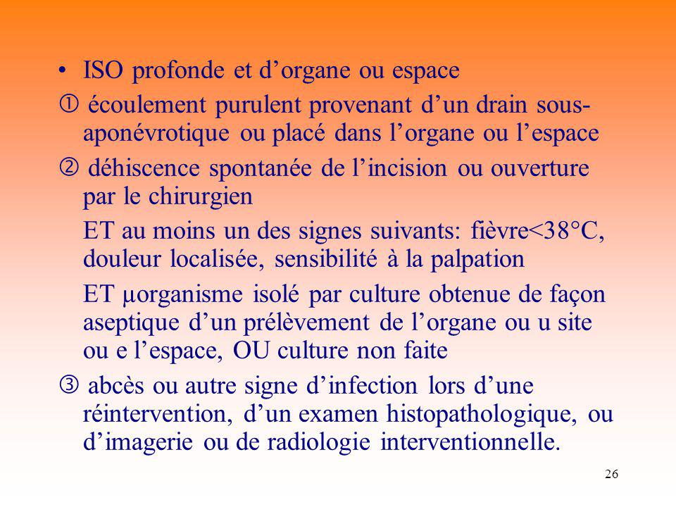 ISO profonde et d'organe ou espace