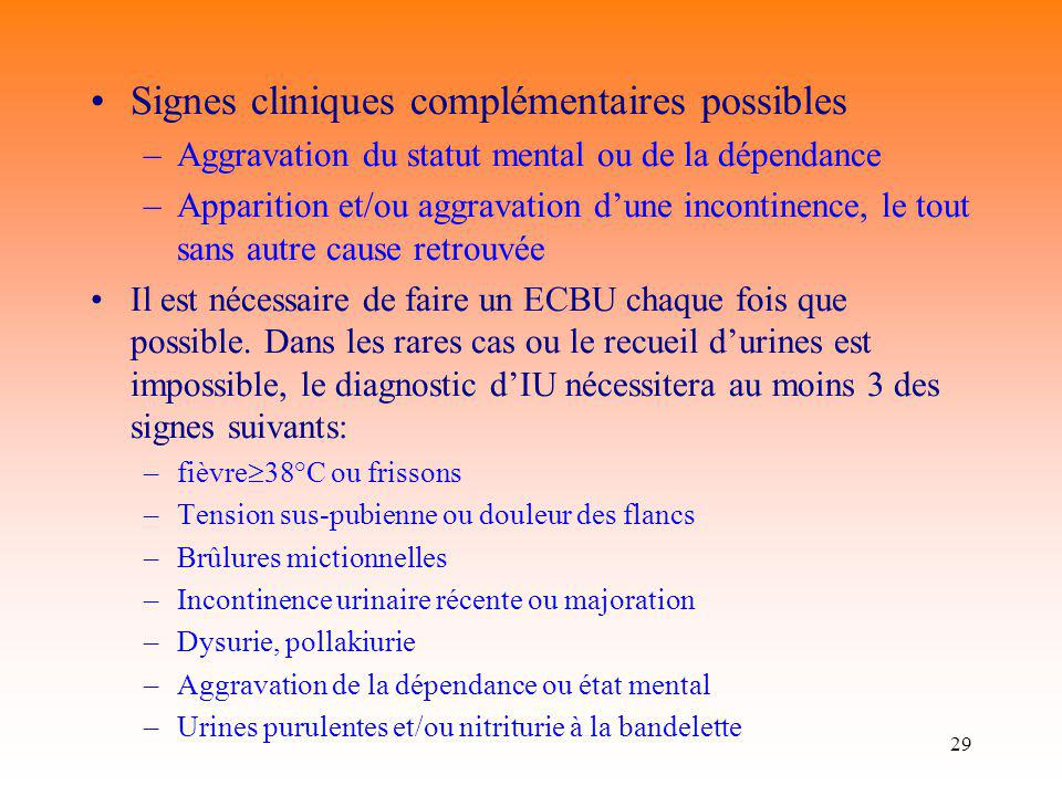 Signes cliniques complémentaires possibles