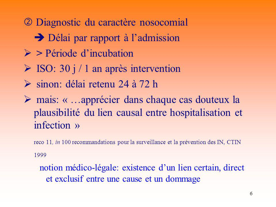  Diagnostic du caractère nosocomial  Délai par rapport à l'admission