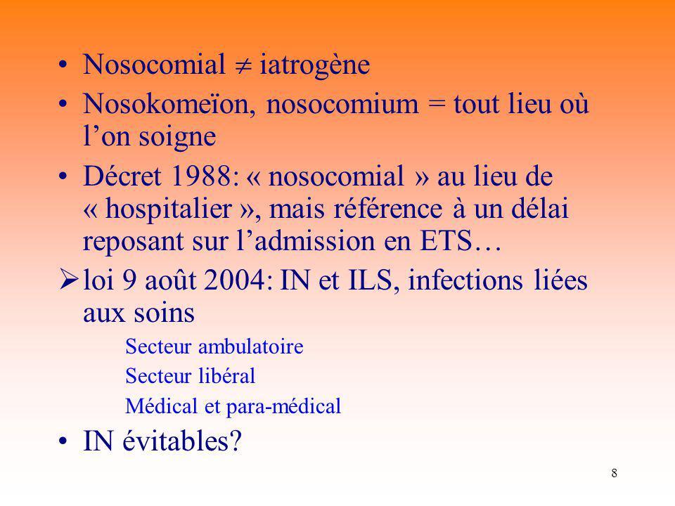 Nosocomial  iatrogène
