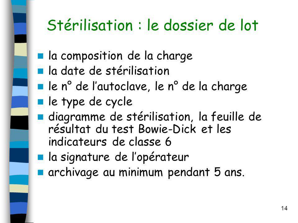 Stérilisation : le dossier de lot