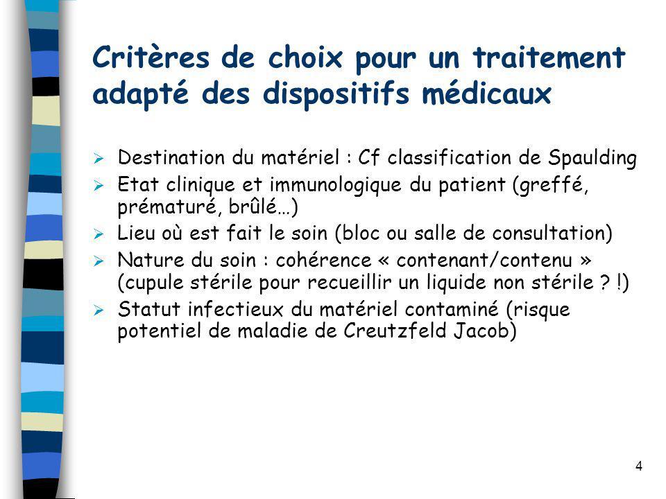 Critères de choix pour un traitement adapté des dispositifs médicaux