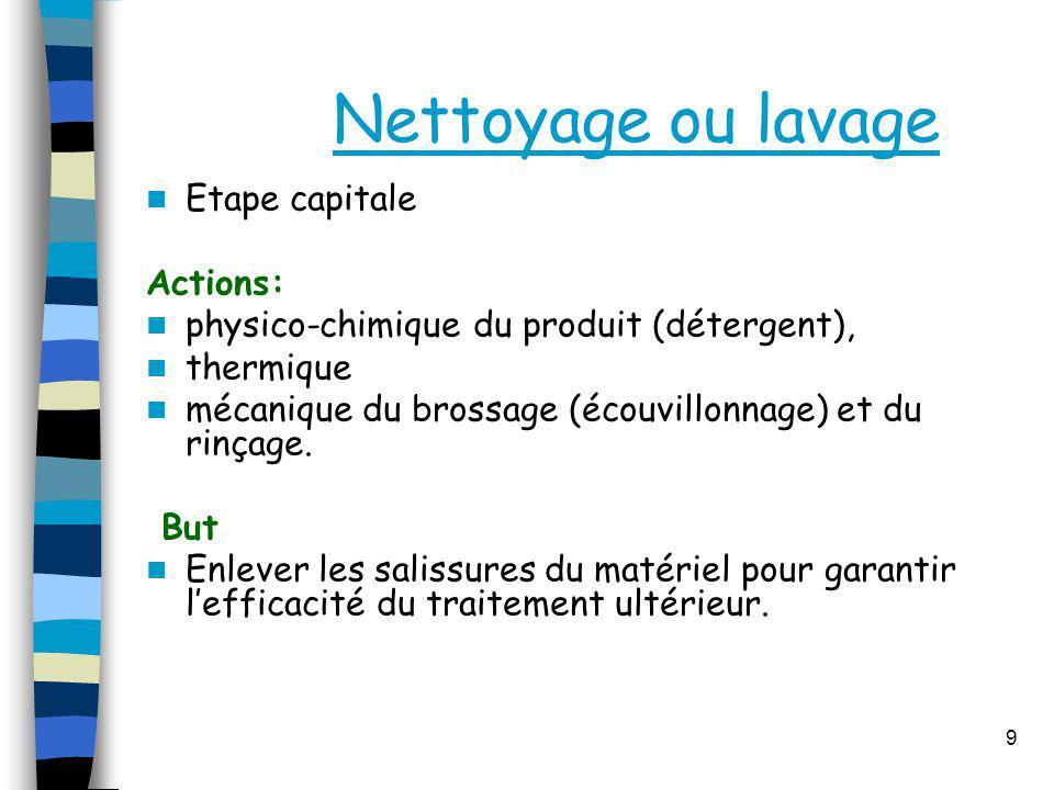 Nettoyage ou lavage Etape capitale Actions: