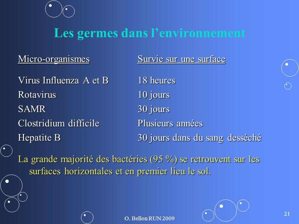 Les germes dans l'environnement