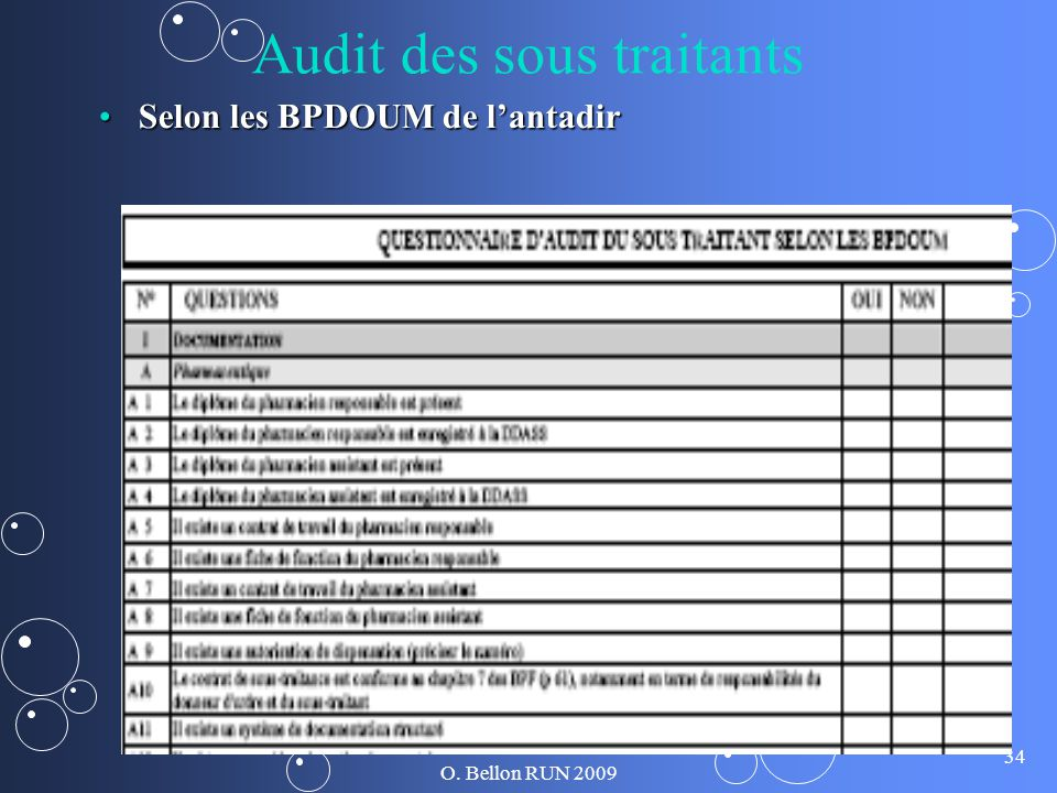 Audit des sous traitants