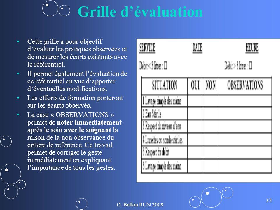 Grille d'évaluation Cette grille a pour objectif d'évaluer les pratiques observées et de mesurer les écarts existants avec le référentiel.
