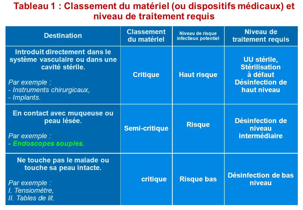 Tableau 1 : Classement du matériel (ou dispositifs médicaux) et niveau de traitement requis