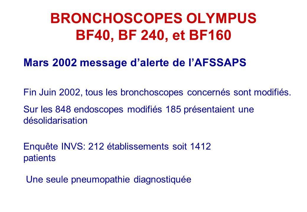 BRONCHOSCOPES OLYMPUS BF40, BF 240, et BF160