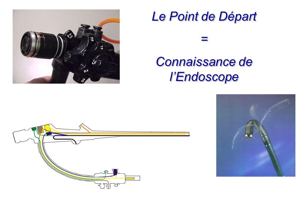 Connaissance de l'Endoscope