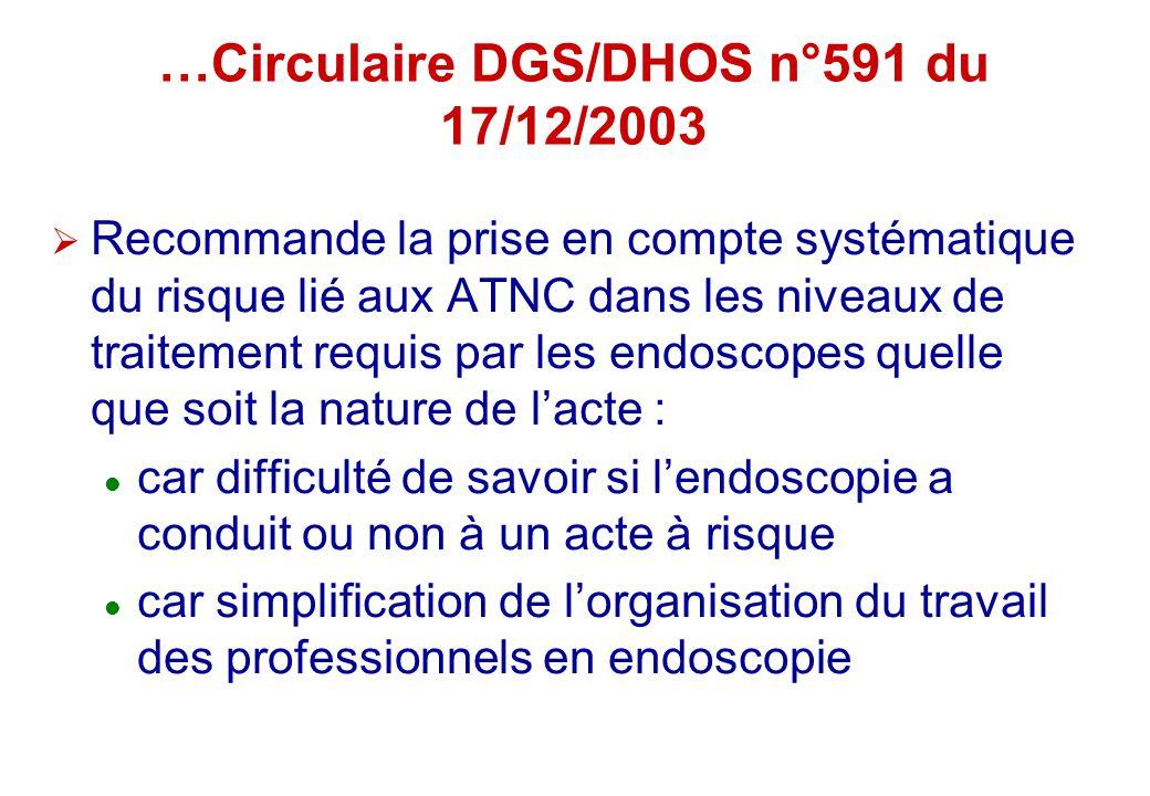 …Circulaire DGS/DHOS n°591 du 17/12/2003