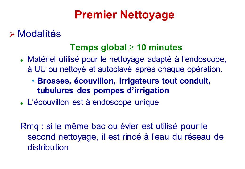 Premier Nettoyage Modalités Temps global  10 minutes