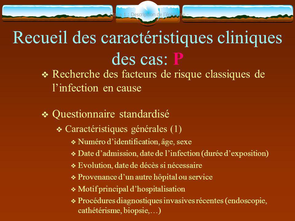 Recueil des caractéristiques cliniques des cas: P